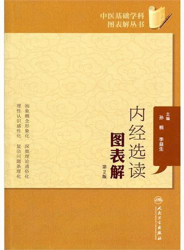 中医基础学科图表解丛书-内经选读图表解(第2版)
