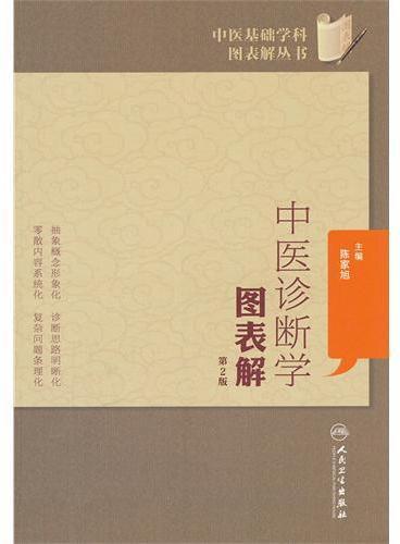 中医基础学科图表解丛书-中医诊断学图表解(第2版)