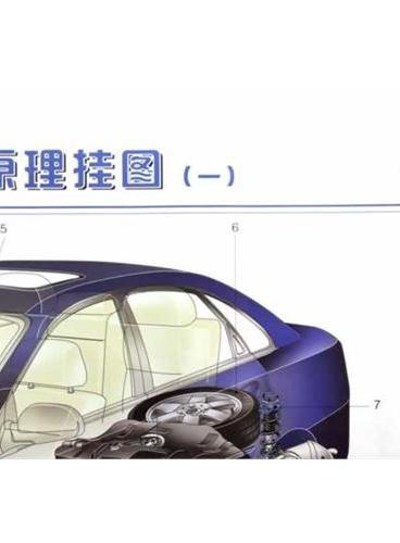 机动车结构及工作原理挂图