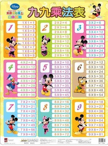 迪士尼米奇妙妙屋立体挂图(最新版)·九九乘法表