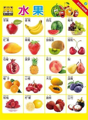 水果-宝贝认知挂图