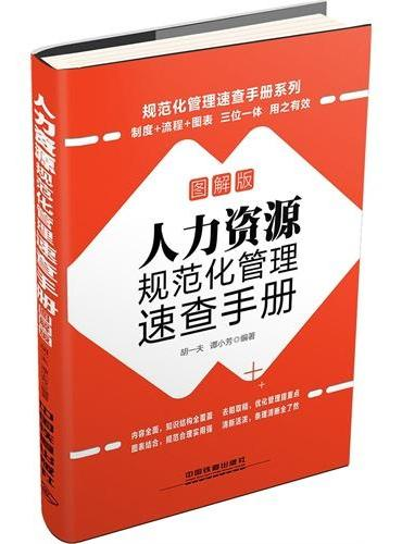 人力资源规范化管理速查手册(图解版)(含盘)