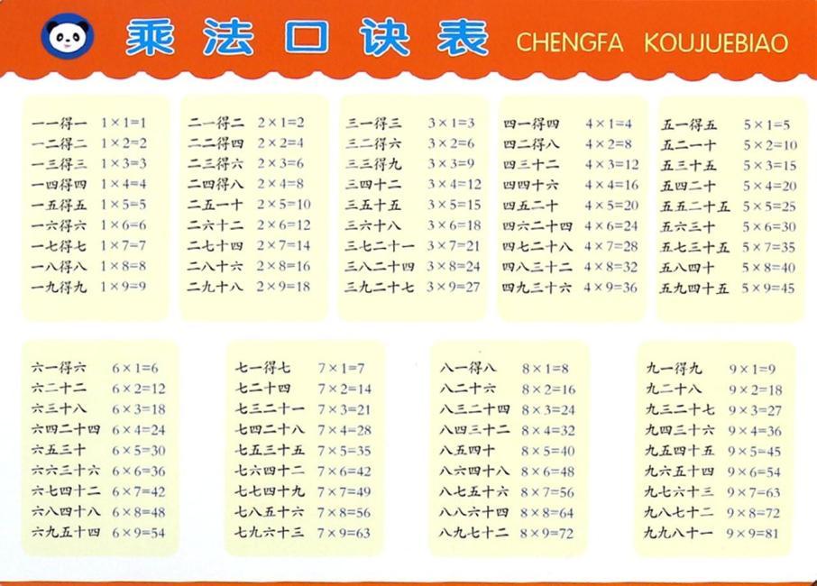 小学生常备学习卡(套装共6册)