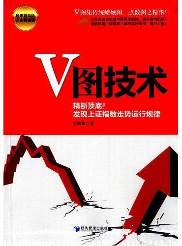 V图技术:精断顶端!发现上证指数走势运行规律