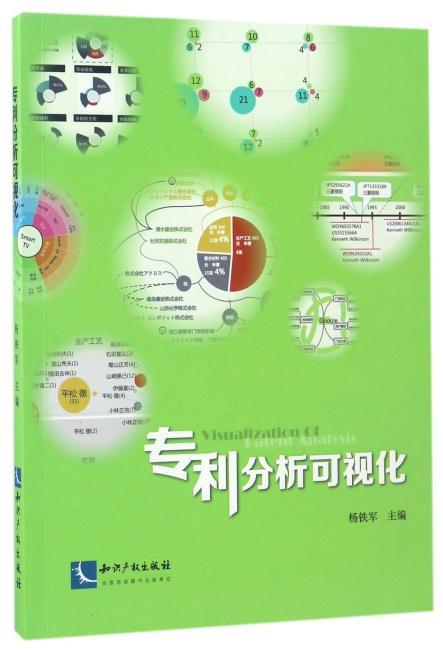 专利分析可视化