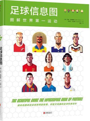 足球信息图:图解世界第一运动