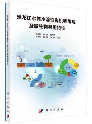 黑龙江水体水溶性有机物组成及微生物利用特性