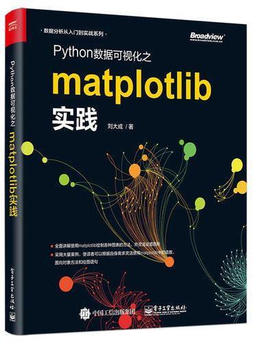 Python数据可视化之matplotlib实践