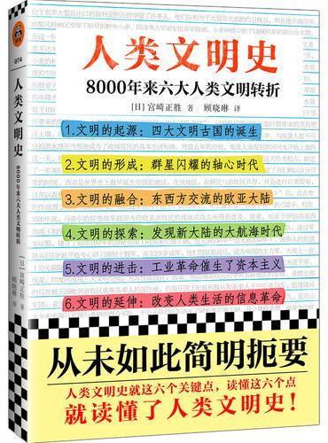 人类文明史:8000年来六大人类文明转折(人类文明史从未如此简明扼要!)
