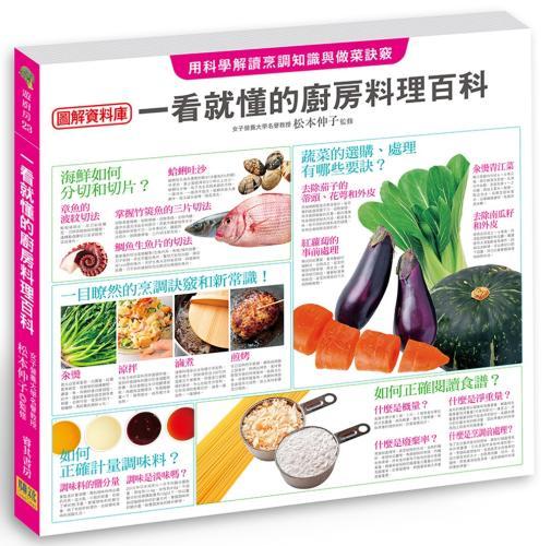 一看就懂的廚房料理百科:圖解資料庫 用科學解讀烹調知識與做菜訣竅