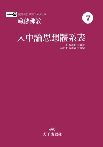 藏傳佛教入中論思想體系表